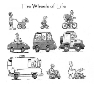 Wheels of Change ...